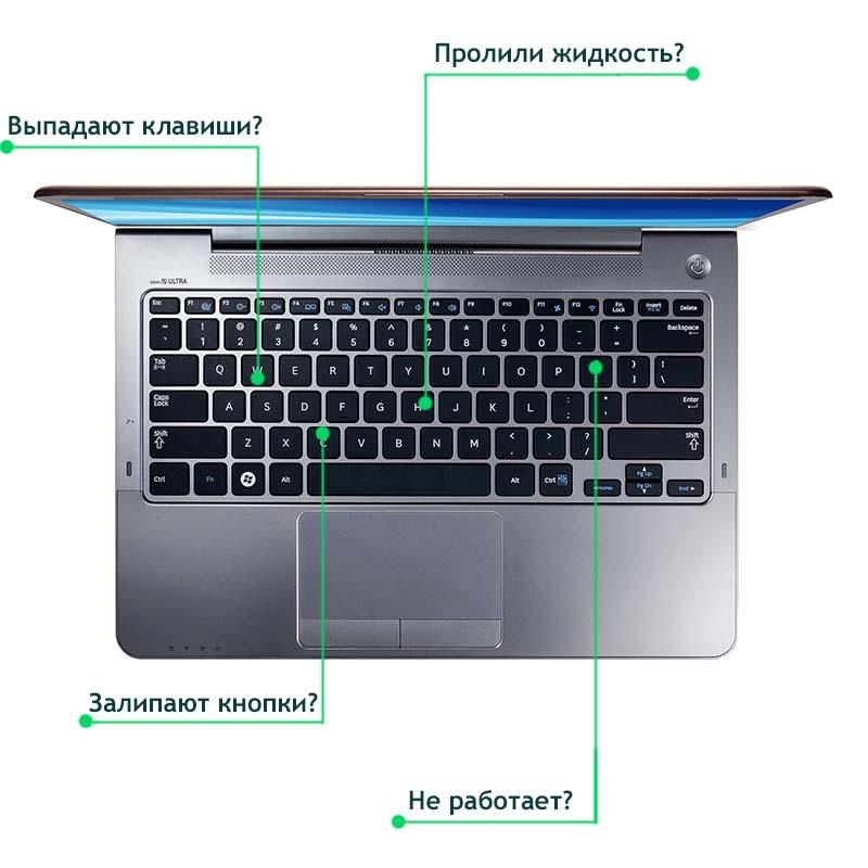 Ремонт ноутбука после попадания жидкости